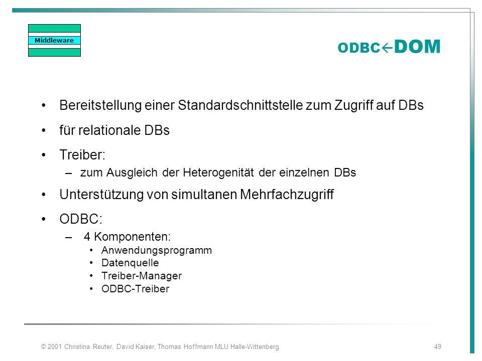 Bereitstellung einer Standardschnittstelle zum Zugriff auf DBs