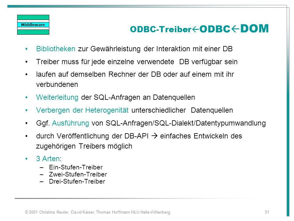 ODBC-TreiberODBCDOM