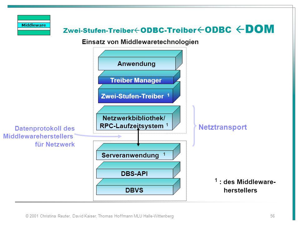 Zwei-Stufen-TreiberODBC-TreiberODBC DOM