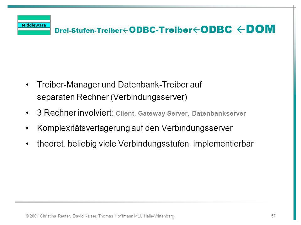 Drei-Stufen-TreiberODBC-TreiberODBC DOM