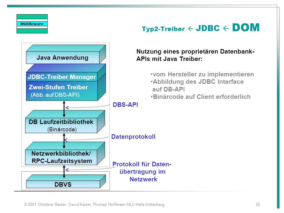 Typ2-Treiber  JDBC  DOM