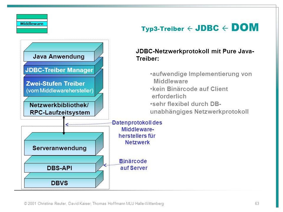 Typ3-Treiber  JDBC  DOM