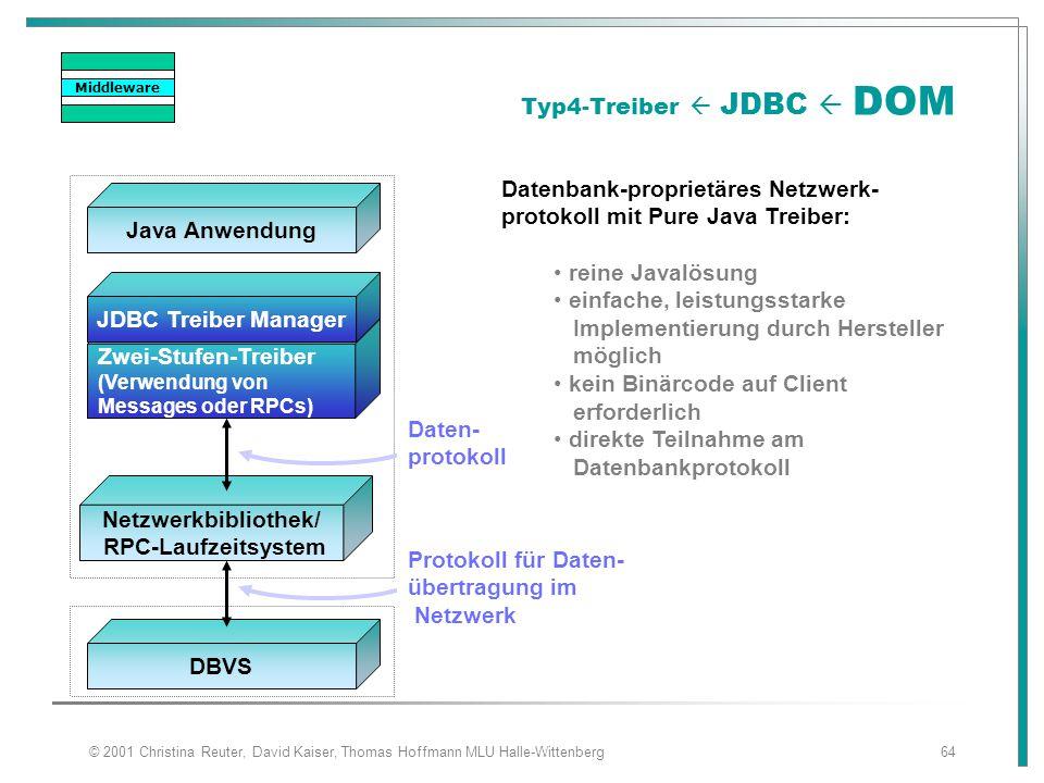 Typ4-Treiber  JDBC  DOM