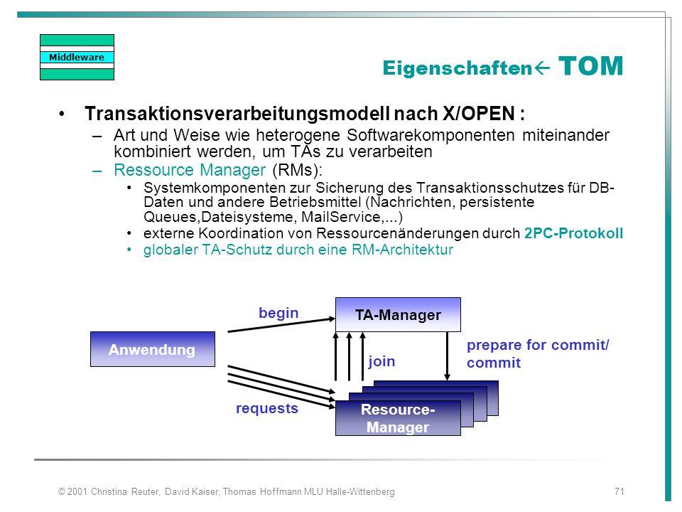 Transaktionsverarbeitungsmodell nach X/OPEN :