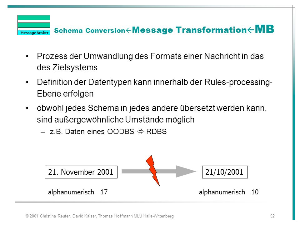 Schema ConversionMessage TransformationMB