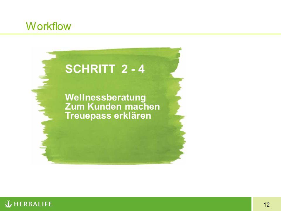 SCHRITT 2 - 4 Workflow Zum Kunden machen Treuepass erklären