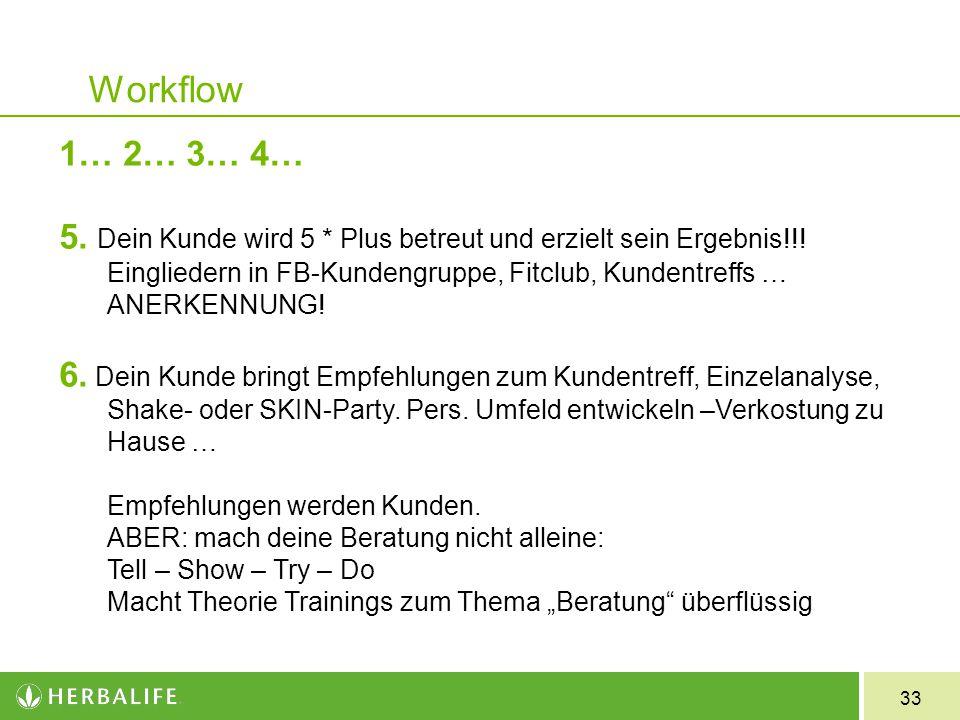 Workflow 1… 2… 3… 4… 5. Dein Kunde wird 5 * Plus betreut und erzielt sein Ergebnis!!!