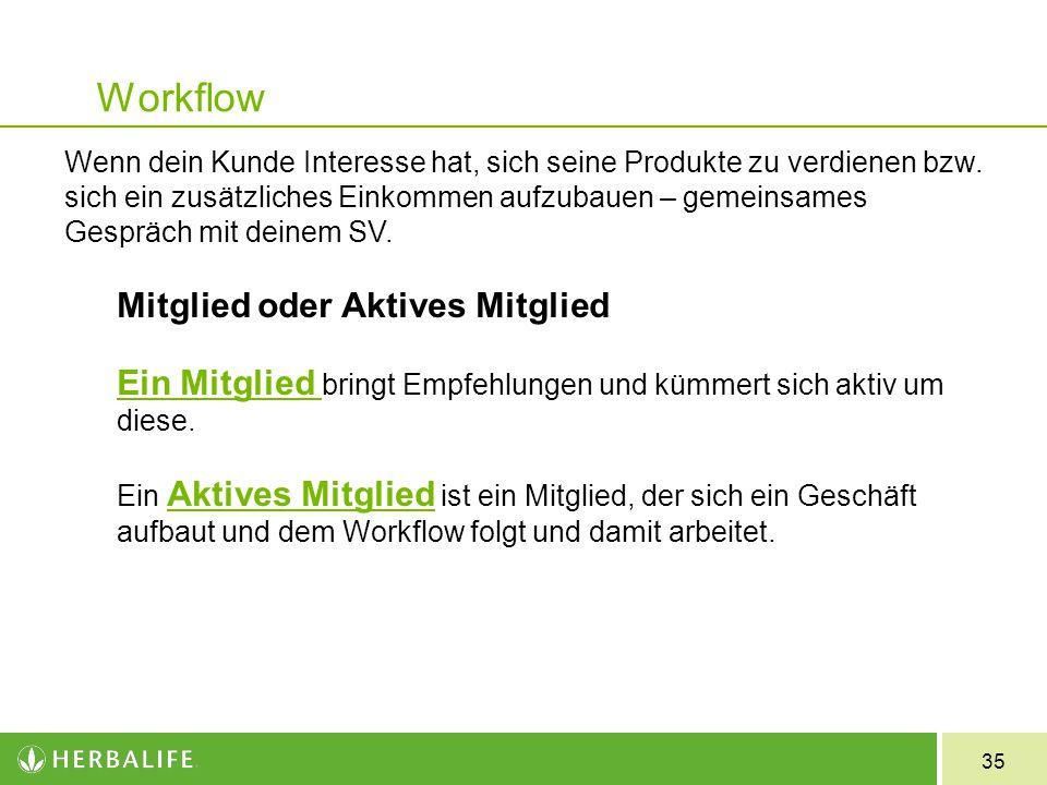 Workflow Wenn dein Kunde Interesse hat, sich seine Produkte zu verdienen bzw. sich ein zusätzliches Einkommen aufzubauen – gemeinsames.