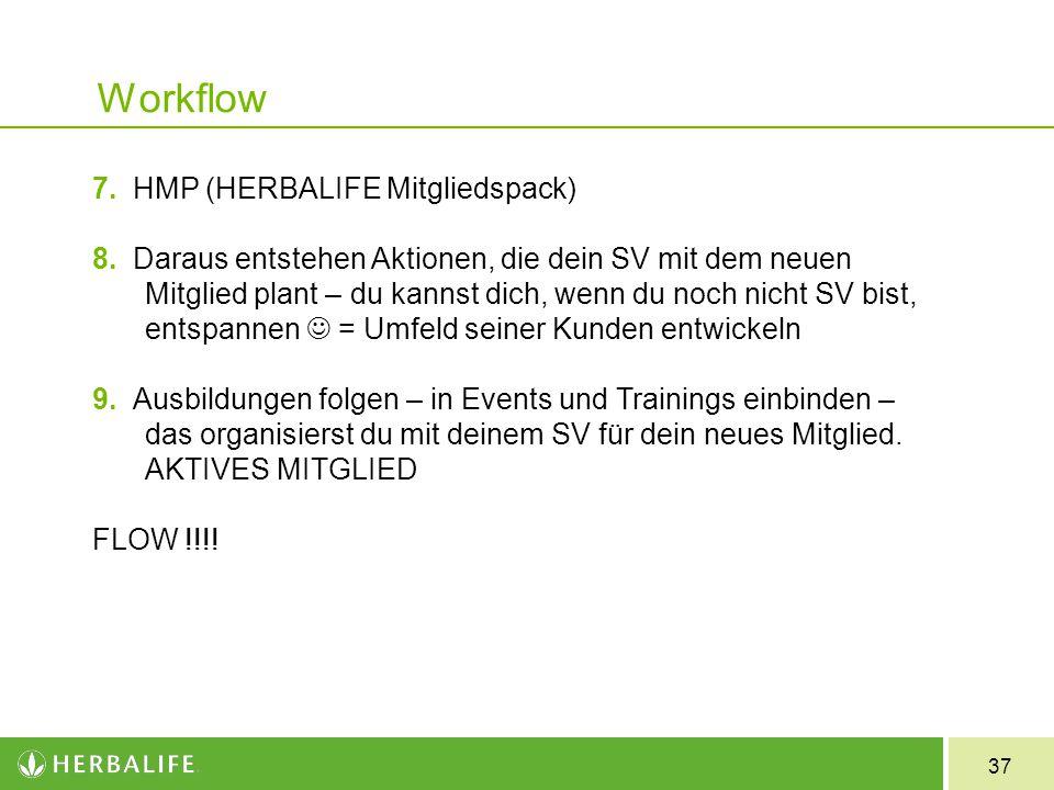 Workflow 7. HMP (HERBALIFE Mitgliedspack)