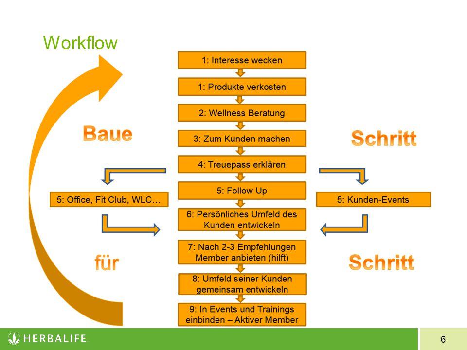 Workflow Navi, Bergsteiger …. 6