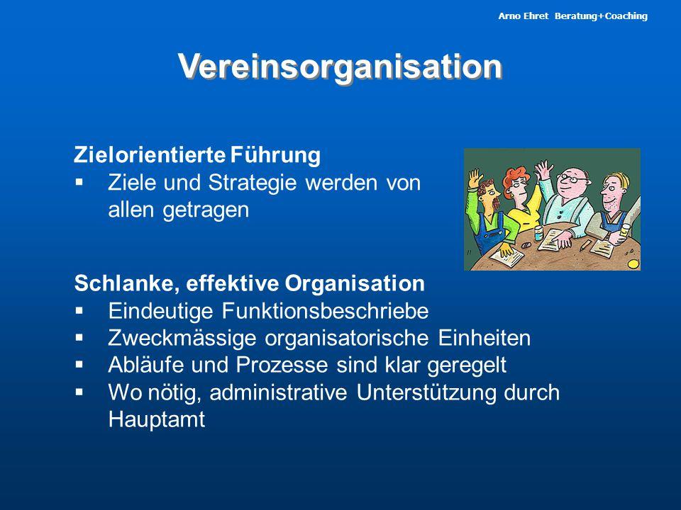 Vereinsorganisation Zielorientierte Führung
