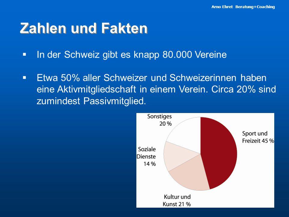 Zahlen und Fakten In der Schweiz gibt es knapp 80.000 Vereine