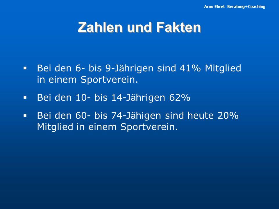 Zahlen und Fakten Bei den 6- bis 9-Jährigen sind 41% Mitglied in einem Sportverein. Bei den 10- bis 14-Jährigen 62%