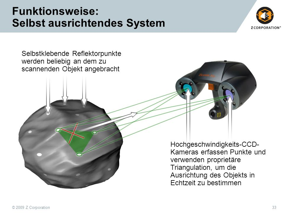 Funktionsweise: Selbst ausrichtendes System
