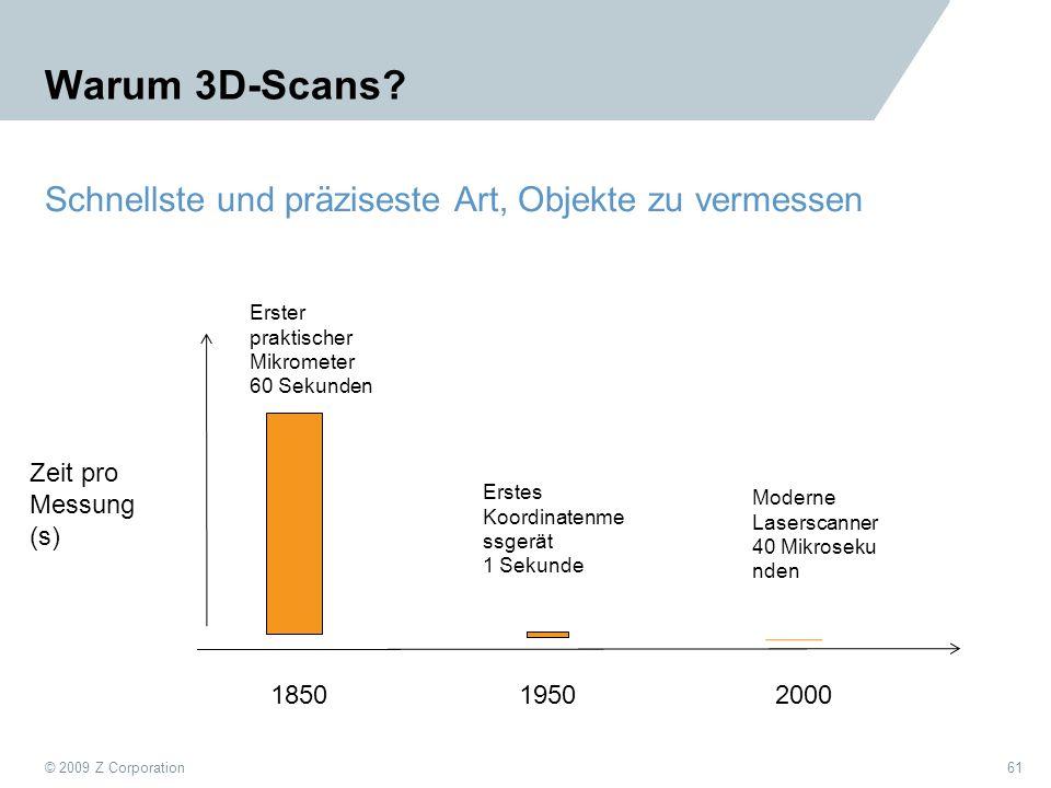 Warum 3D-Scans Schnellste und präziseste Art, Objekte zu vermessen