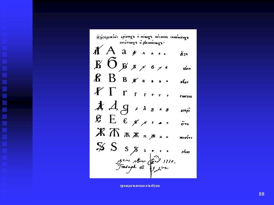гражданская азбука