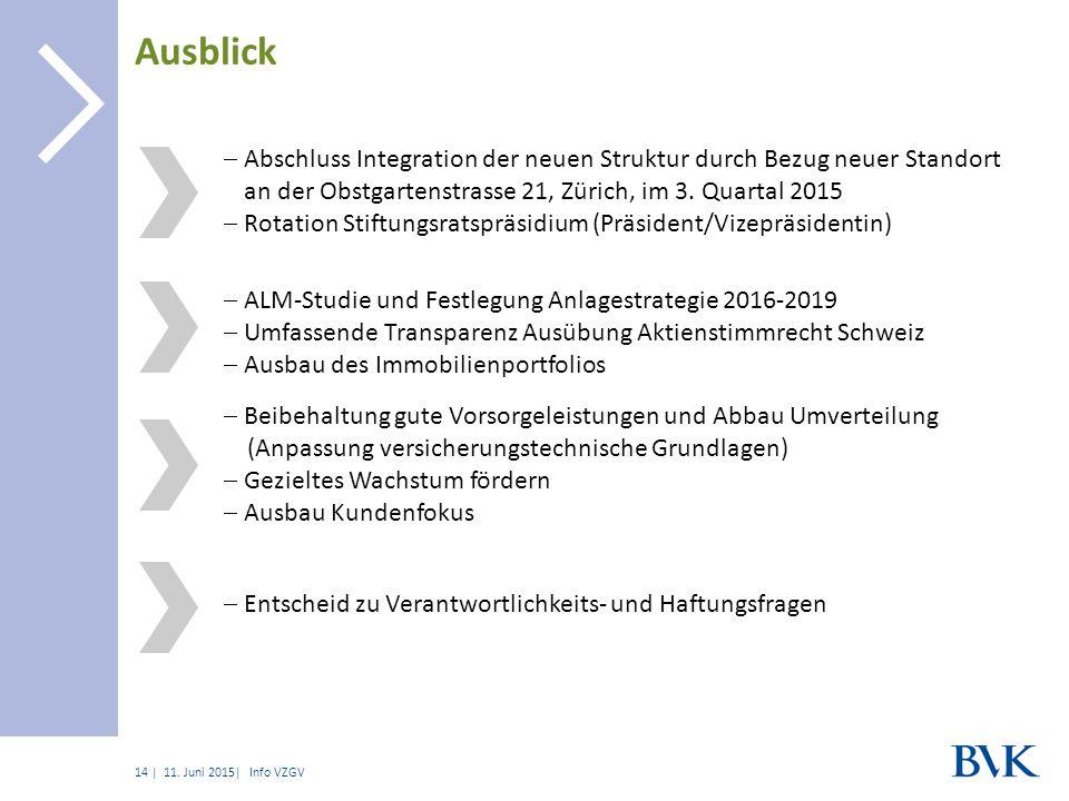 Ausblick Abschluss Integration der neuen Struktur durch Bezug neuer Standort an der Obstgartenstrasse 21, Zürich, im 3. Quartal 2015.