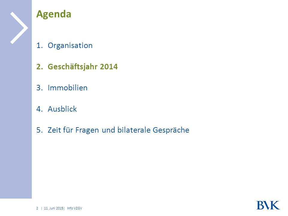 Agenda Organisation Geschäftsjahr 2014 Immobilien Ausblick