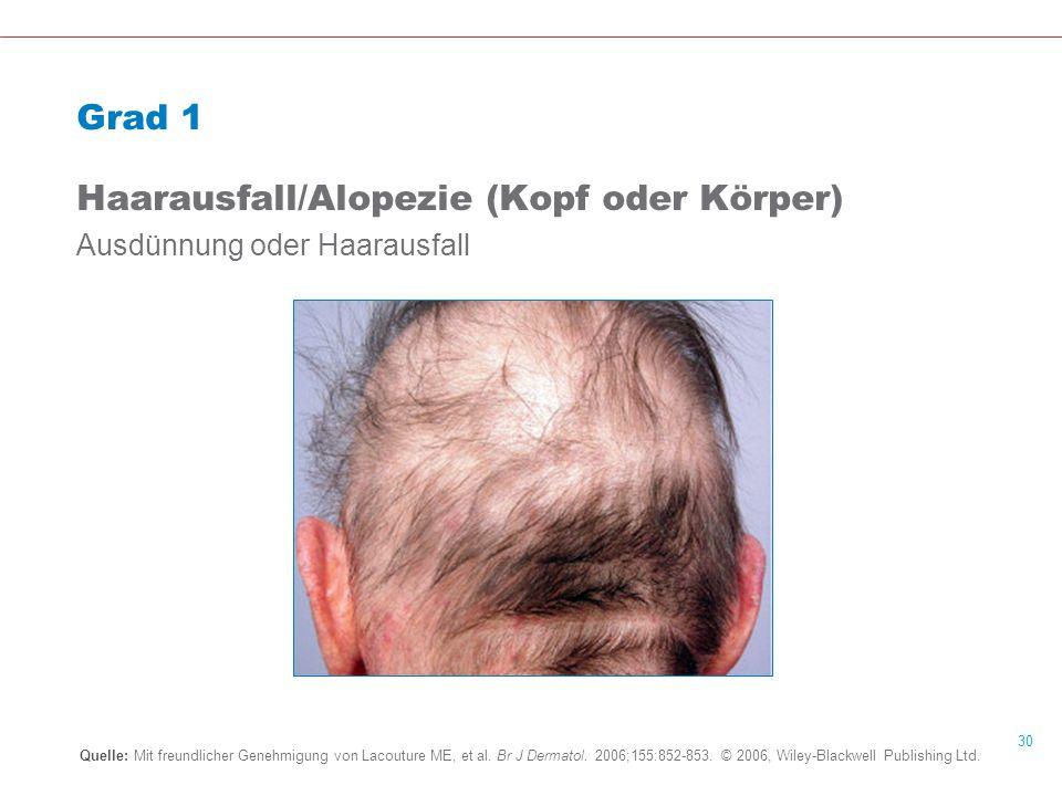 Haarausfall/Alopezie (Kopf oder Körper)