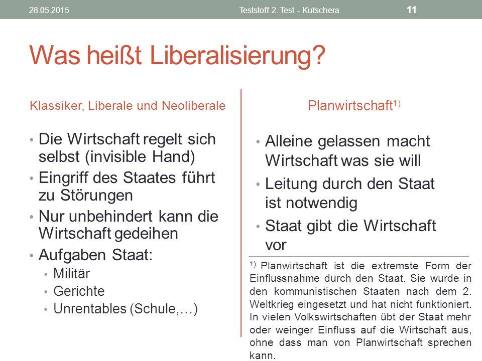 Was heißt Liberalisierung