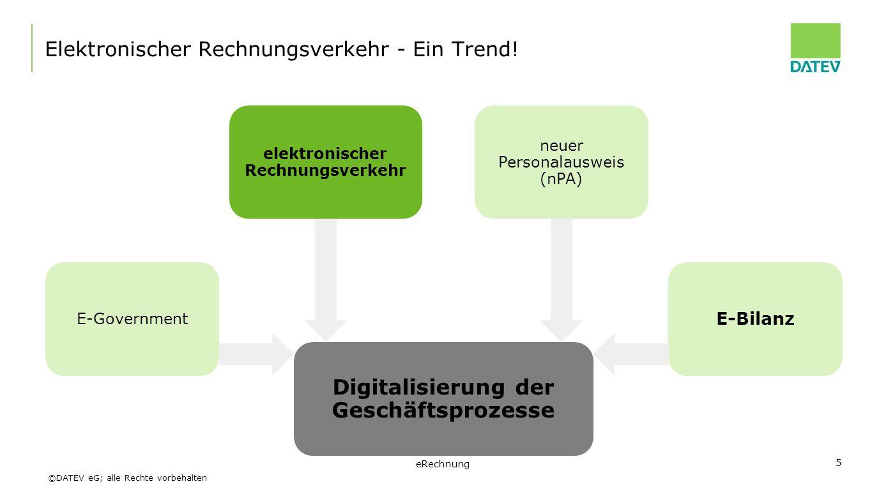 Elektronischer Rechnungsverkehr - Ein Trend!