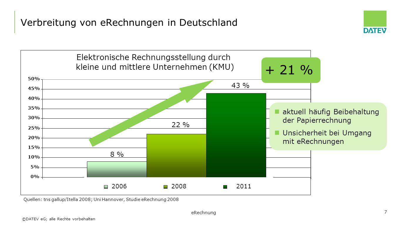Verbreitung von eRechnungen in Deutschland