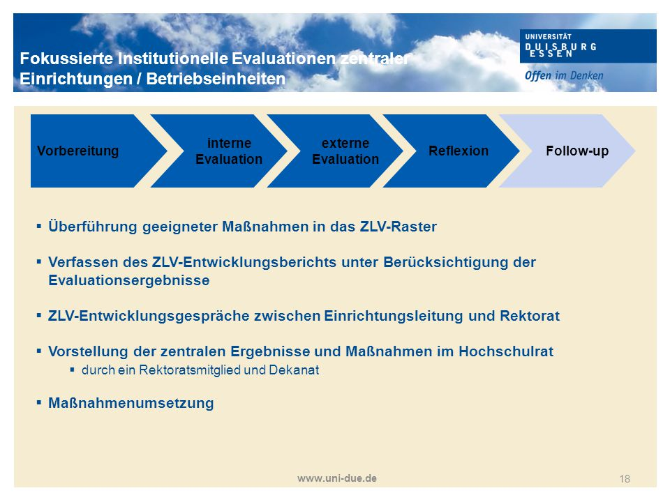 15.02.2013 Fokussierte Institutionelle Evaluationen zentraler Einrichtungen / Betriebseinheiten. Vorbereitung.