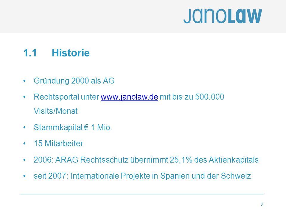 1.1 Historie Gründung 2000 als AG