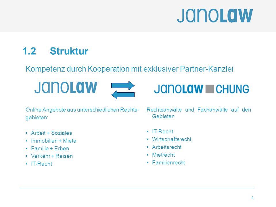 1.2 Struktur Kompetenz durch Kooperation mit exklusiver Partner-Kanzlei. * / ** Online Angebote aus unterschiedlichen Rechts-
