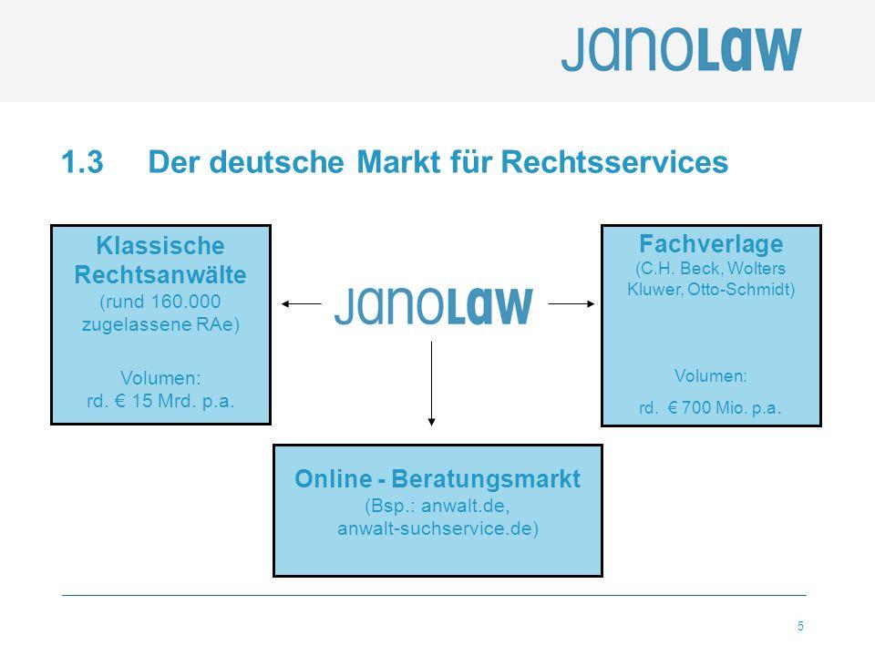 1.3 Der deutsche Markt für Rechtsservices