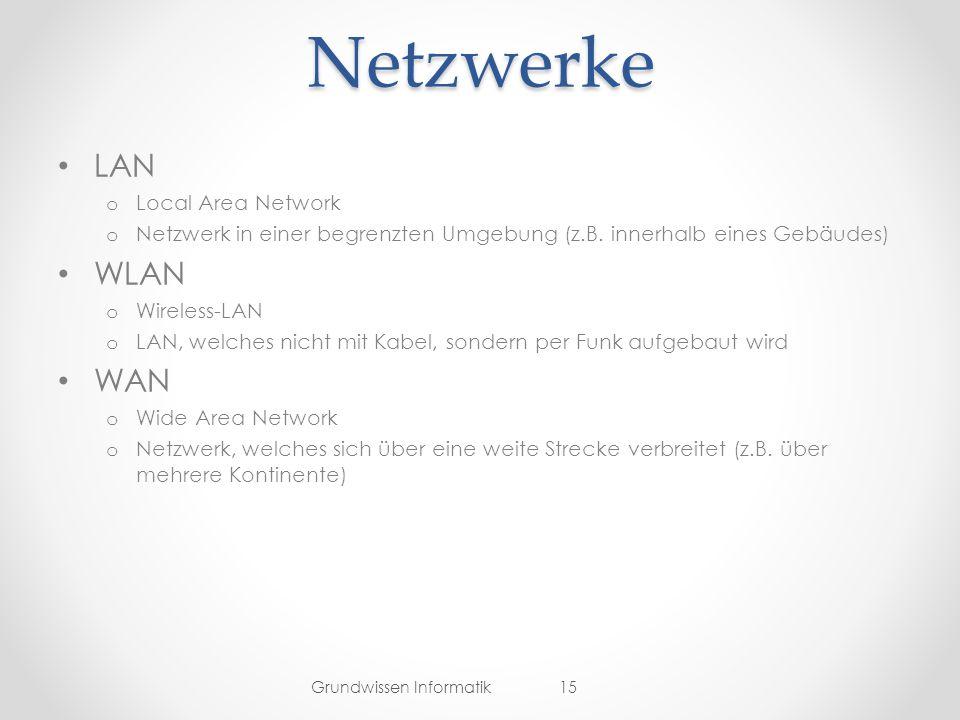 Netzwerke LAN WLAN WAN Local Area Network