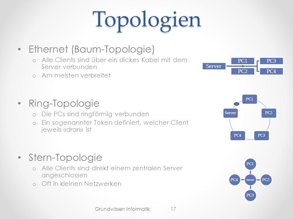 Topologien Ethernet (Baum-Topologie) Ring-Topologie Stern-Topologie
