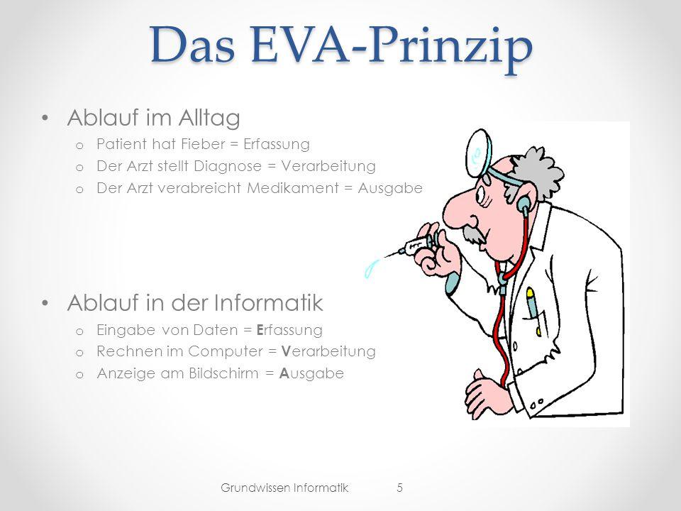 Das EVA-Prinzip Ablauf im Alltag Ablauf in der Informatik
