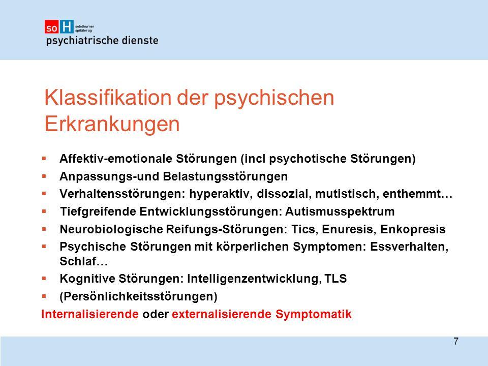 Klassifikation der psychischen Erkrankungen