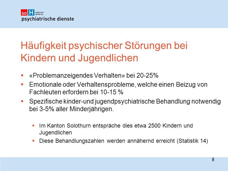 Häufigkeit psychischer Störungen bei Kindern und Jugendlichen