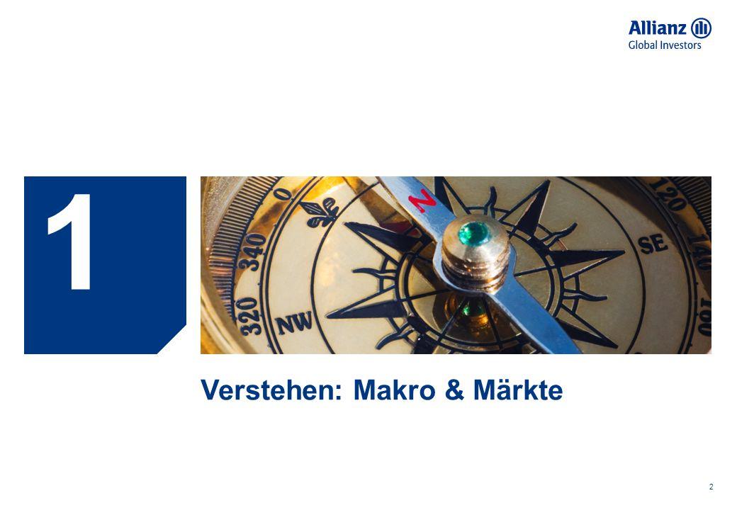 Verstehen: Makro & Märkte