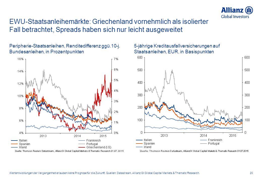 EWU-Staatsanleihemärkte: Griechenland vornehmlich als isolierter Fall betrachtet, Spreads haben sich nur leicht ausgeweitet
