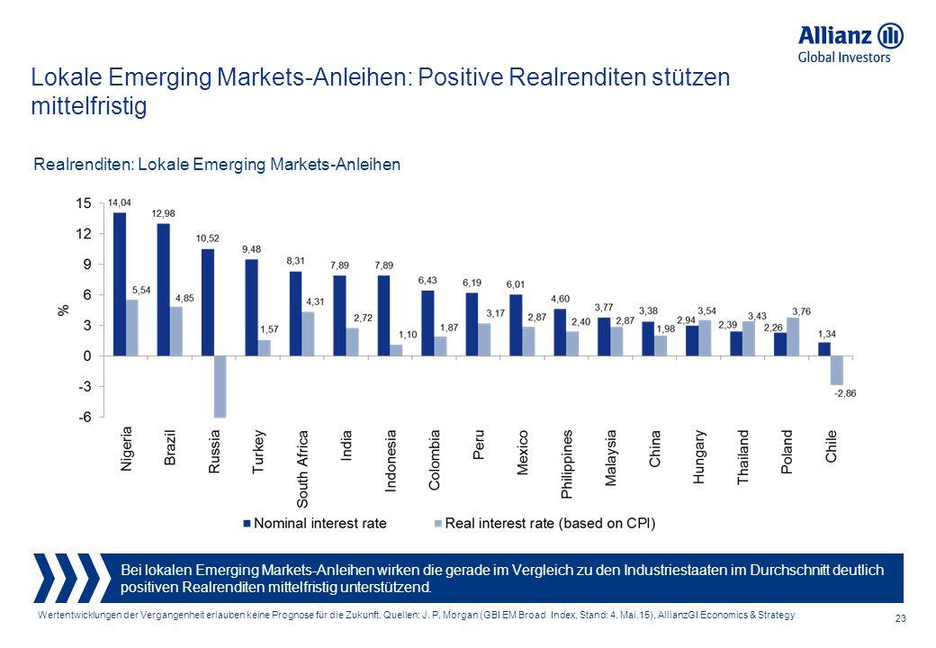 Lokale Emerging Markets-Anleihen: Positive Realrenditen stützen mittelfristig
