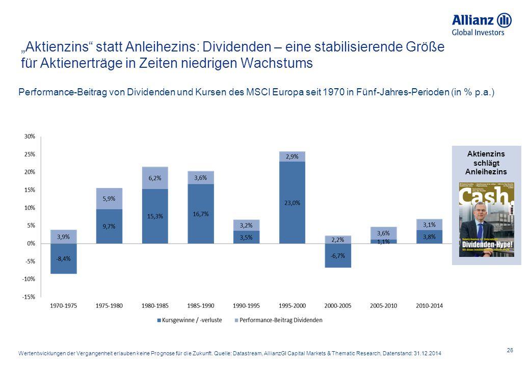 Aktienzins schlägt Anleihezins