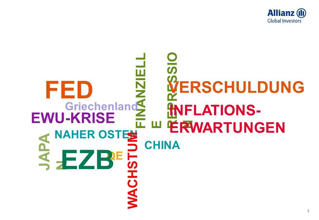EZB FED VERSCHULDUNG INFLATIONS-ERWARTUNGEN EWU-KRISE JAPAN