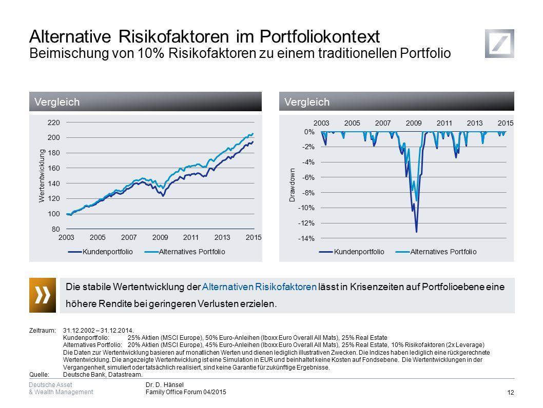 Kapitalmarkt neu denken Warum Risikoprämien nicht genutzt werden