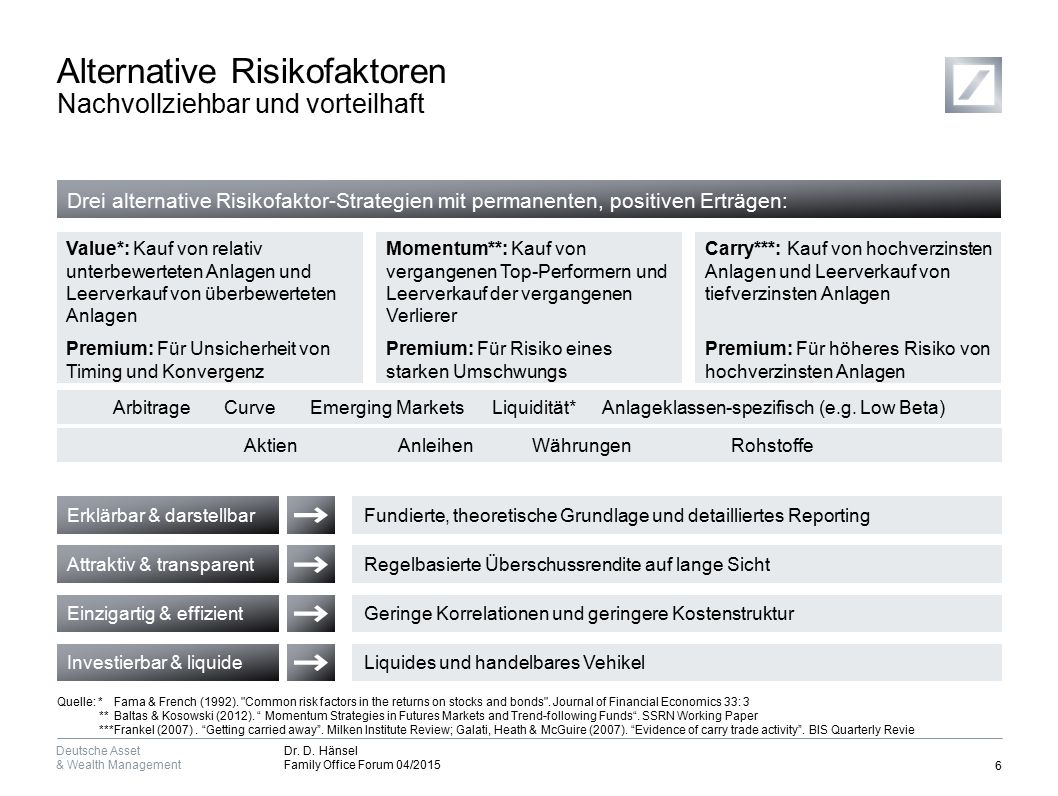 Alternative Risikofaktoren Attraktive Sharpe Ratios innerhalb aller Anlageklassen