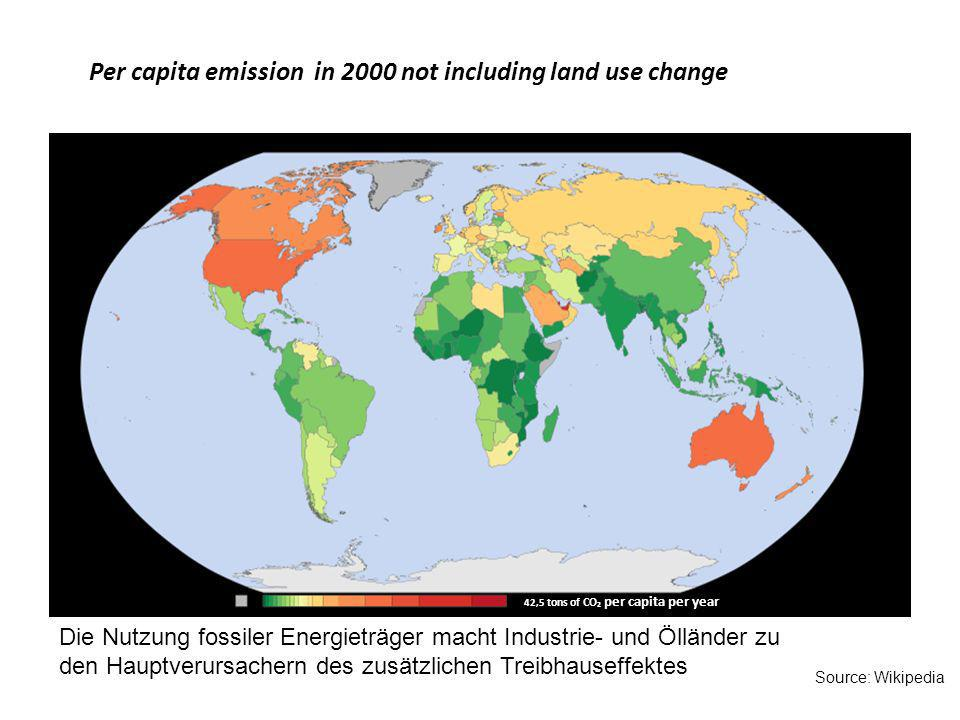 Per capita emission in 2000 not including land use change