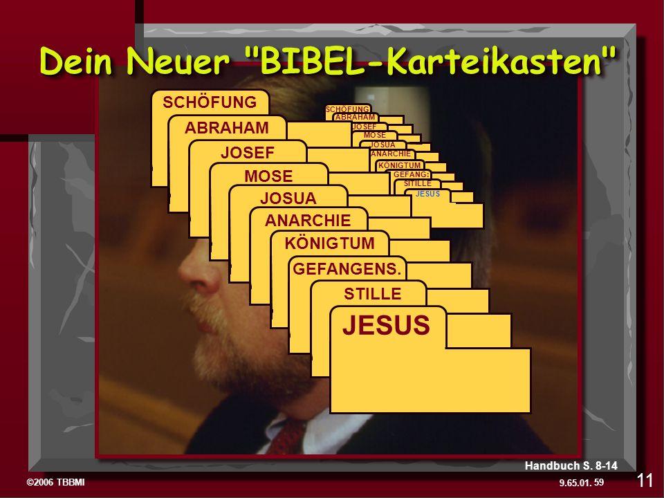 Dein Neuer BIBEL-Karteikasten