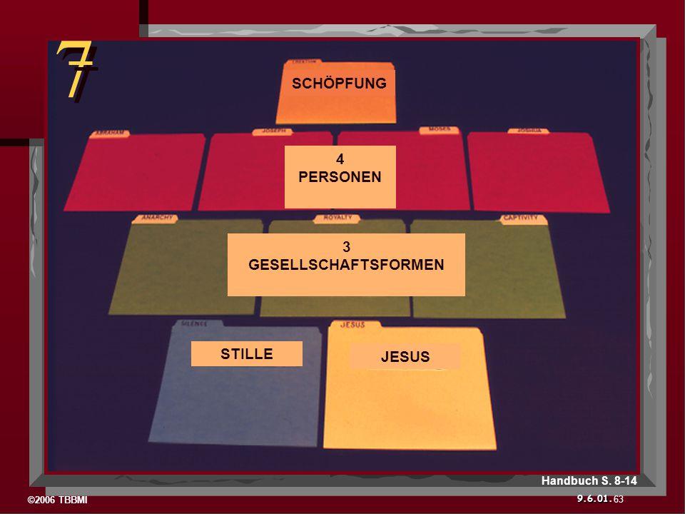 7 SCHÖPFUNG 4 PERSONEN 3 GESELLSCHAFTSFORMEN STILLE JESUS