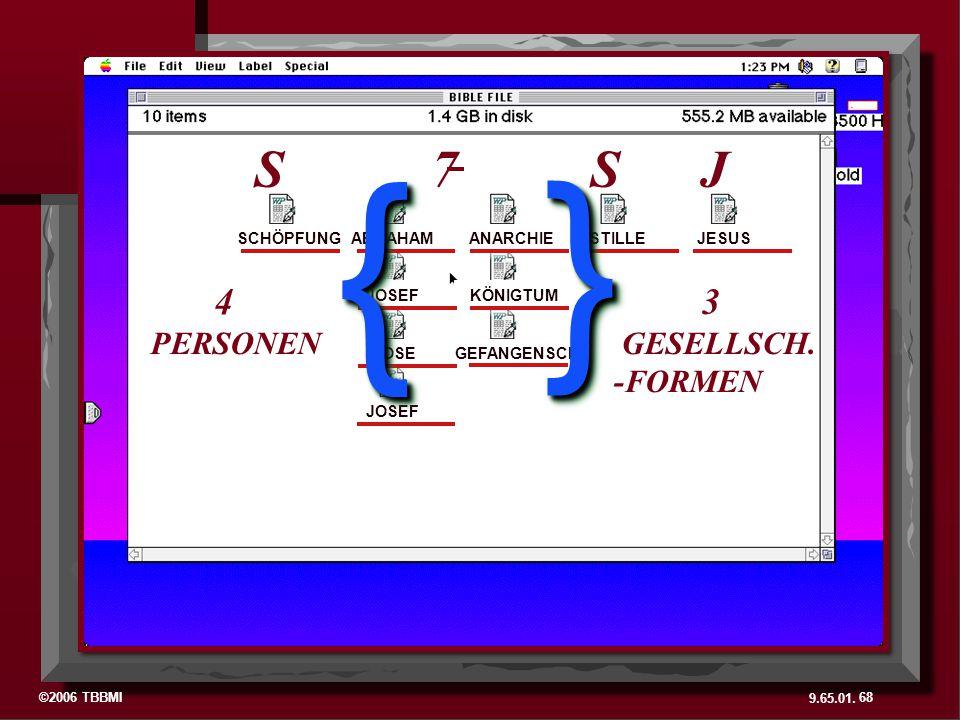 { } S 7 S J C 4 PERSONEN 3 GESELLSCH. -FORMEN JOSEF MOSE KÖNIGTUM