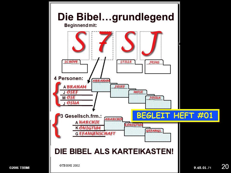 Die Bibel…grundlegend DIE BIBEL ALS KARTEIKASTEN!