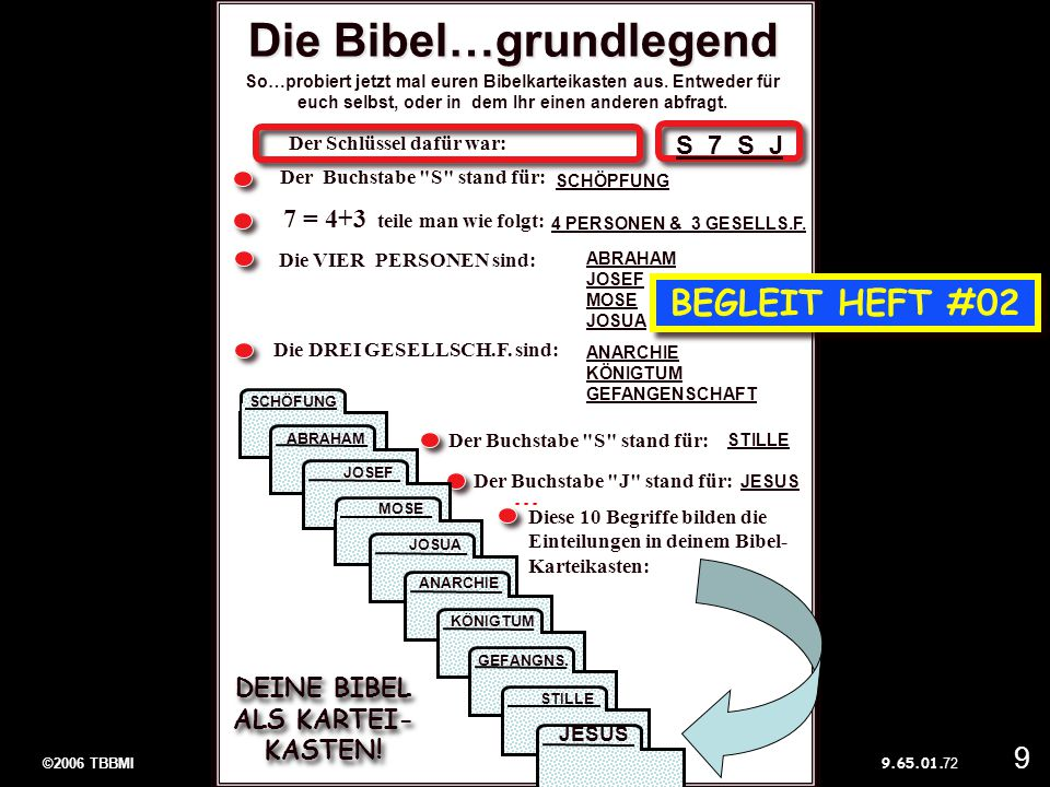 Die Bibel…grundlegend DEINE BIBEL ALS KARTEI-KASTEN!