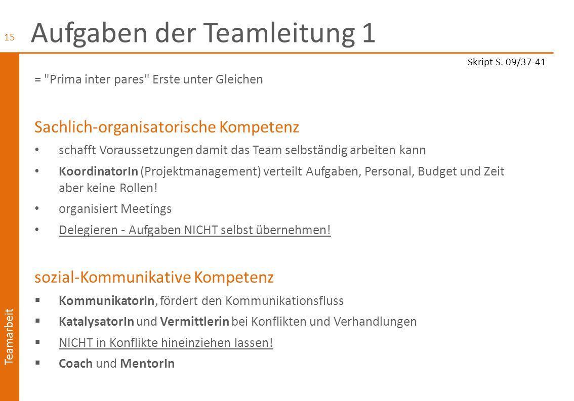 Aufgaben der Teamleitung 1