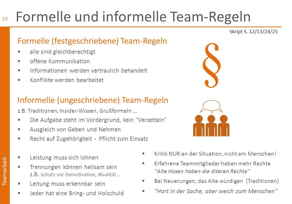 Formelle und informelle Team-Regeln